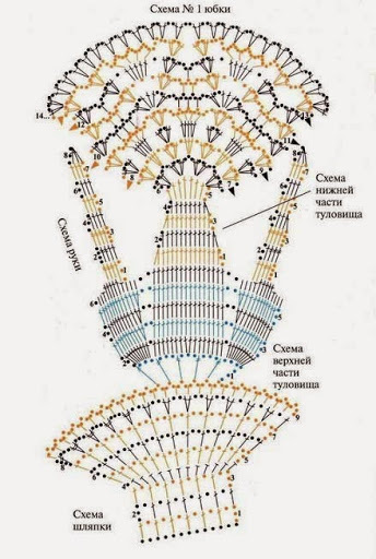 Как связать крючком салфетку необычную, оригинальную: описание, схемы