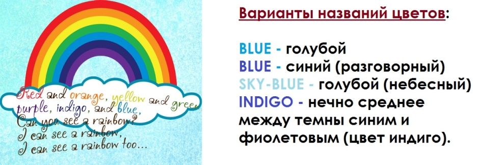 Песенка на английском языке про цвета