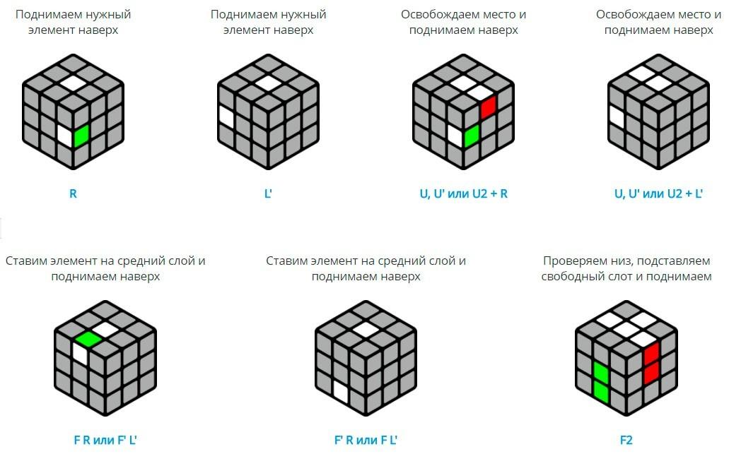 Как собрать весь кубик рубик схема