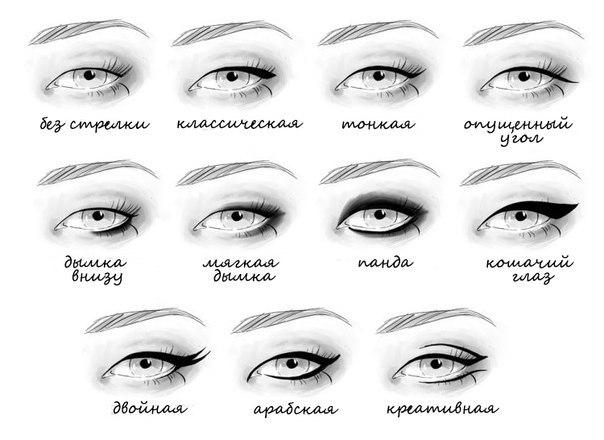 Как с помощью стрелок сделать глаз сексуальнее