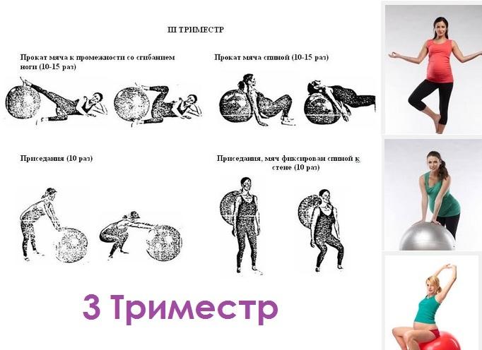 Полезные упражнения для беременных 3 триместр 670