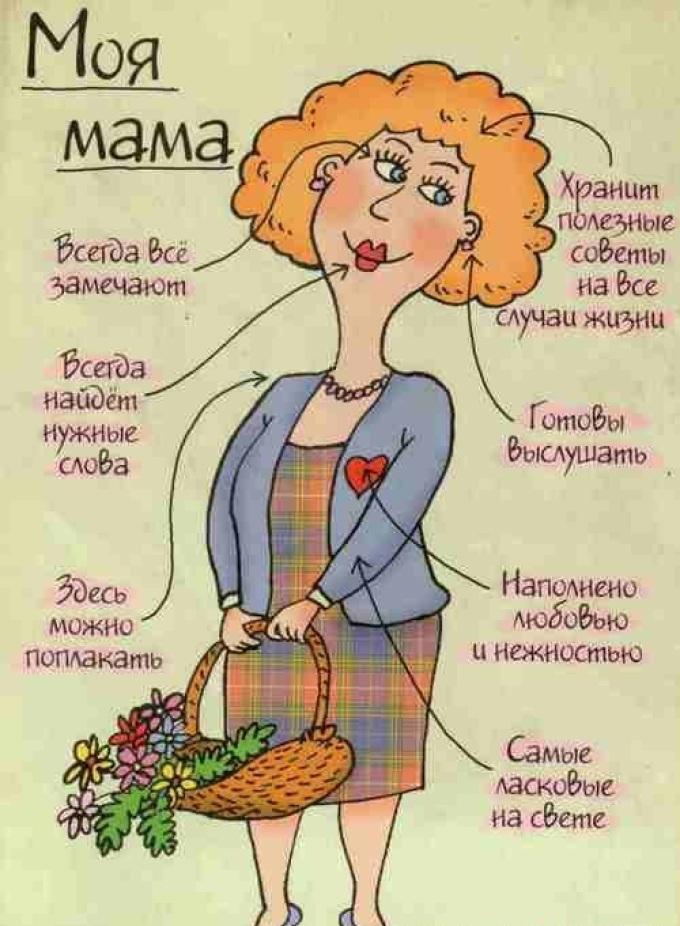 Шуточные поздравления маме и бабушке с днем рождения