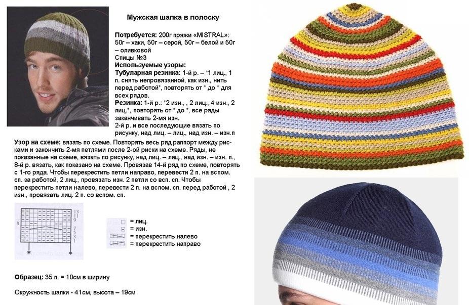 Вязание мужская шапка спицами 3