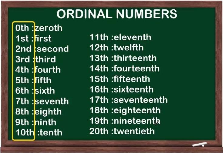 Как правильно пишется число 26 письменно
