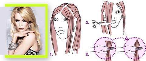 Как самостоятельно подстричь челку красиво:косую, рваную, прямую, полукругом, на две стороны?