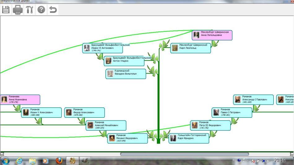 Схема семьи для дошкольников Проект «Моя семья» средняя группа - «Дошколёнок. ру»