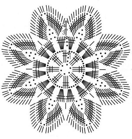 Как связать крючком салфетку объемную, схема бабочки, описание