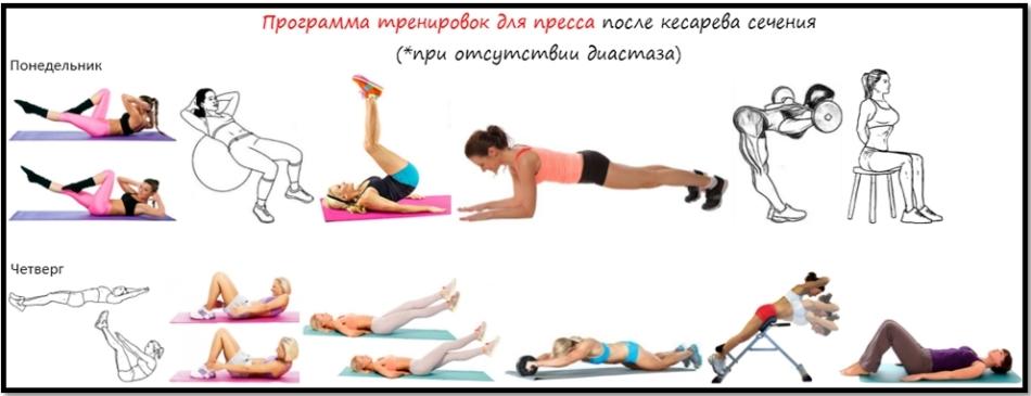 Тренировки для похудения после родов в домашних условиях 151