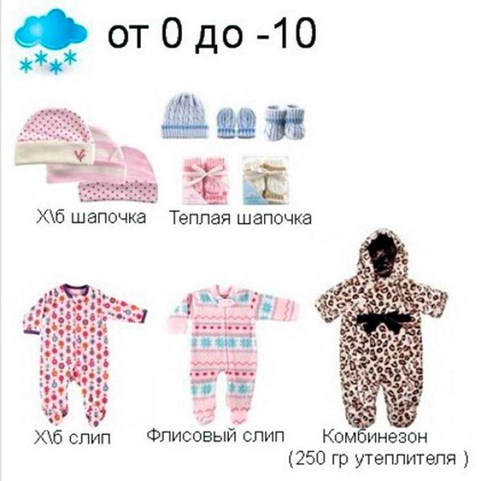 Что одевают новорожденным на ручки 2