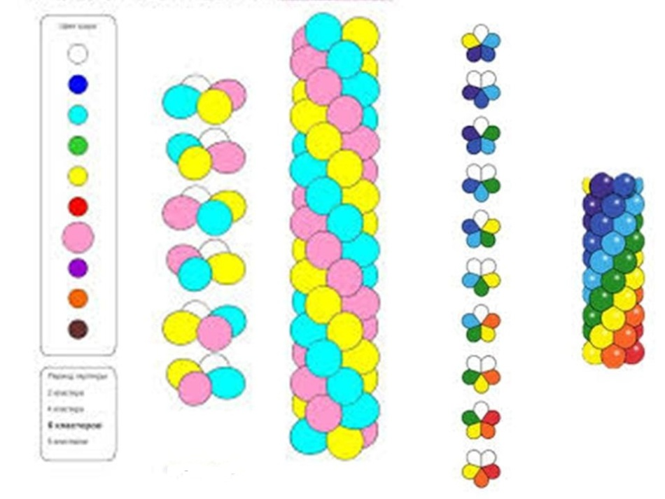Инструкция как сделать гирлянды из шаров 436