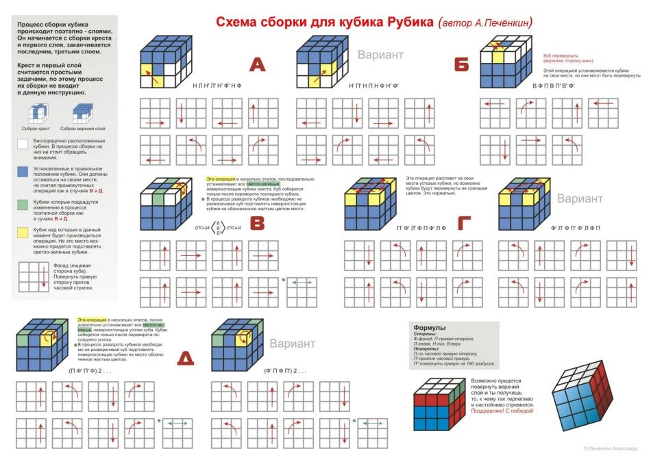 Как собирать кубик рубика 3х3 схема