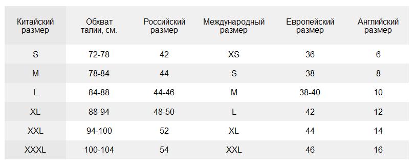 Калькулятор размеров одежды для алиэкспресс