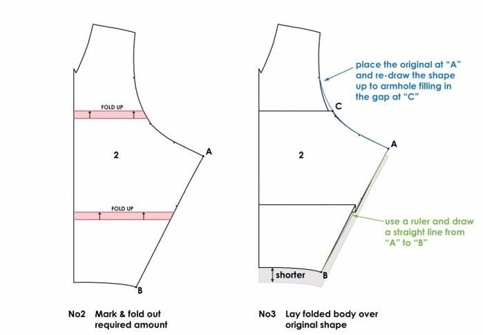 Платье мешок своими руками выкройки