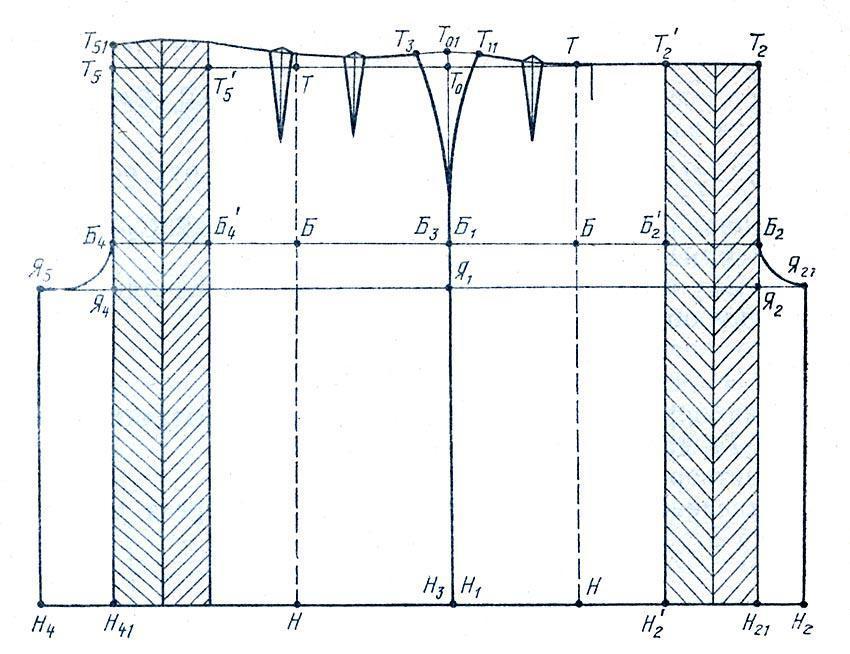 Как сшить юбку-брюки выкройка 49