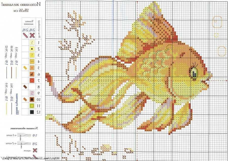 Вышивка схемы рыба скачать