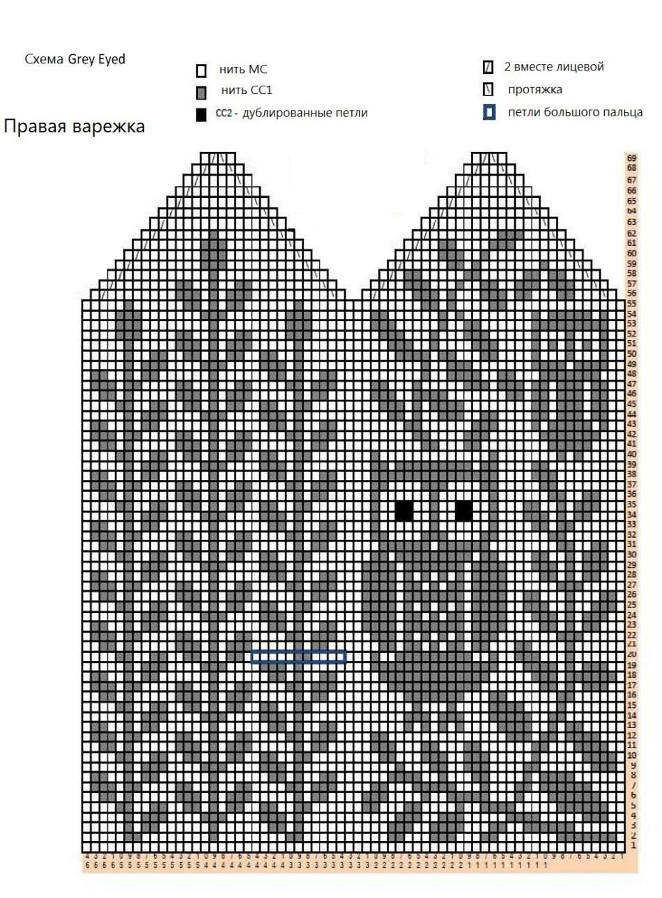 Вязание варежки узор сова схема