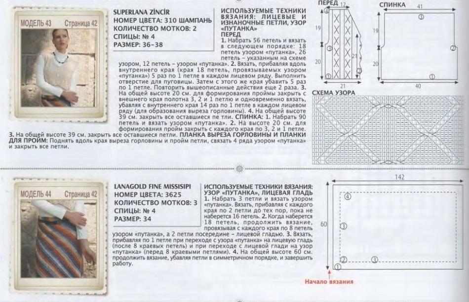Описание вязания спицами юбки по диагонали, пример 1