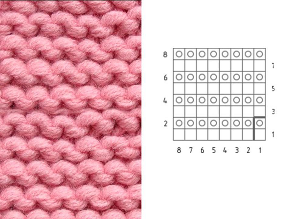Узоры спицами на толстую пряжу для вязания 14
