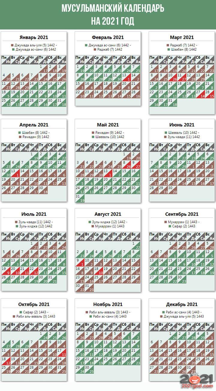Мусульманский календарь с праздниками на 2021 год
