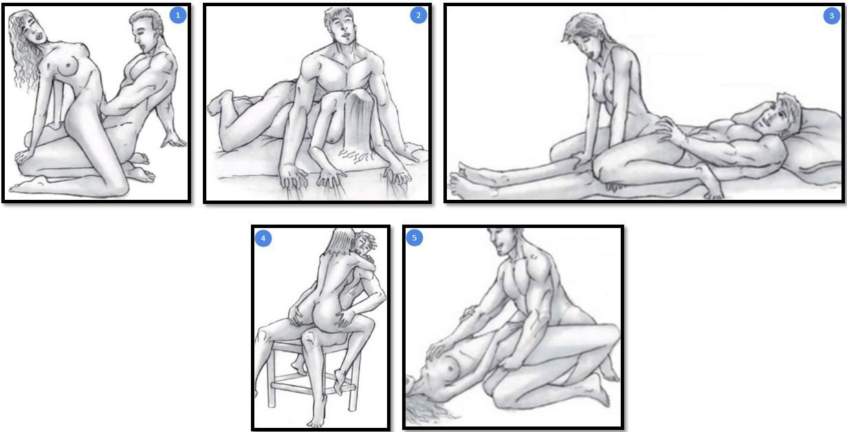 Какие виды секса бывают  womanadviceru