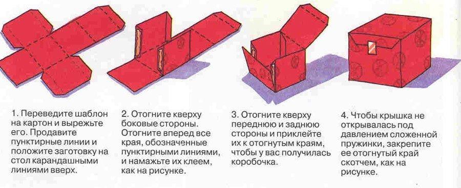 012312dcb4432f652f4c0e9f3fa56281 Красивые коробочки для подарков своими руками: идеи, формы, шаблоны, трафареты, схемы, оформление, фото. Как украсить коробочку для подарка своими руками?