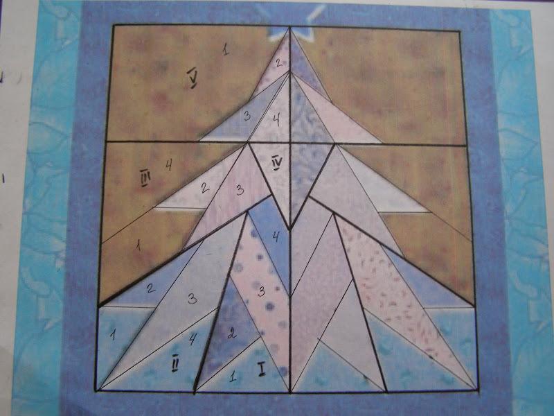 012db2e4fe2eb322c1a840b7a9ed3a5f Как сшить лоскутное одеяло своими руками пошаговая инструкция
