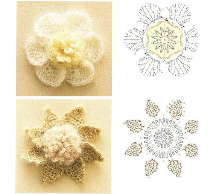 cveti-iz-angori Объемные цветы крючком схемы с описанием, видео как связать объемный цветок
