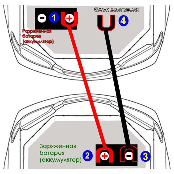 Как правильно прикуривать автомобиль от автомобиля схема