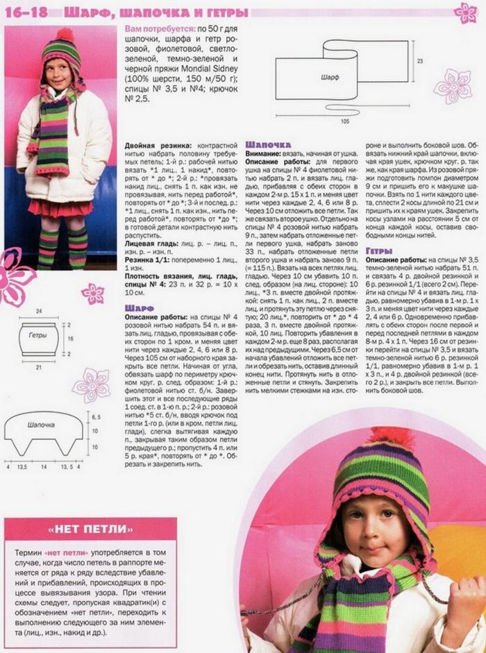 modnaya-vyazanaya-spicami-shapka-dlya-devochki-primer-2 Шапочка для новорожденного спицами, 25 моделей с описанием и видео уроками, Вязание для детей