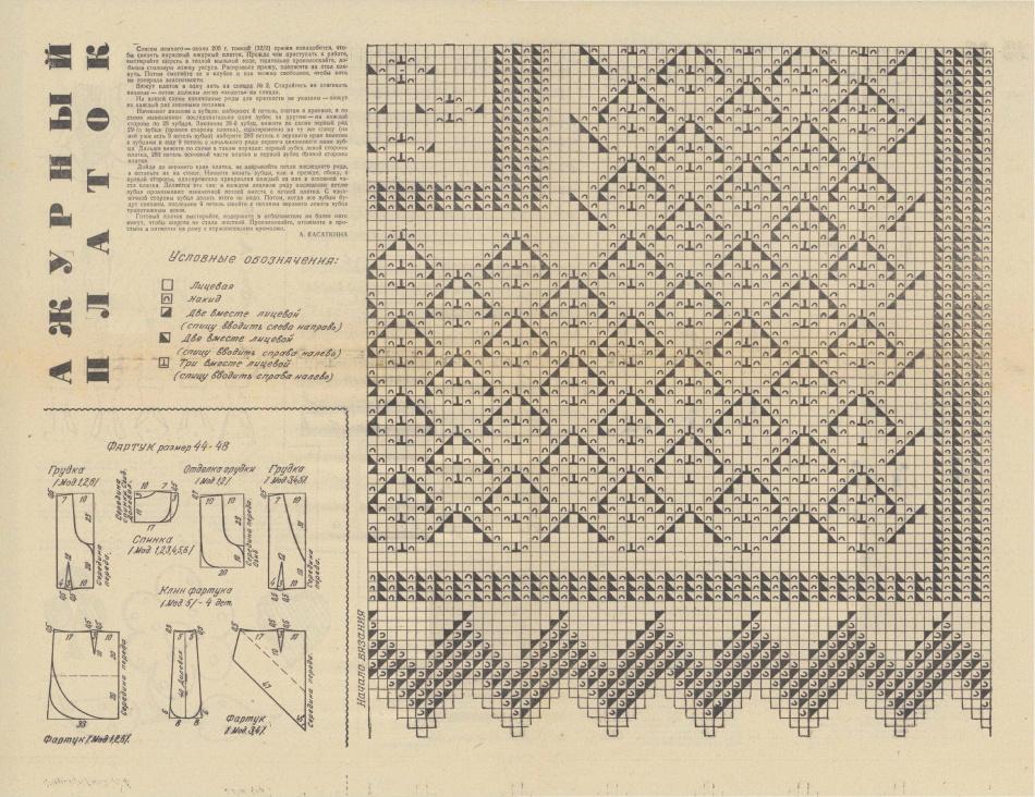 azhurnii-platok-spicami Спицами вязание косынок. Как связать косынку спицами: стильный предмет гардероба без лишних усилий