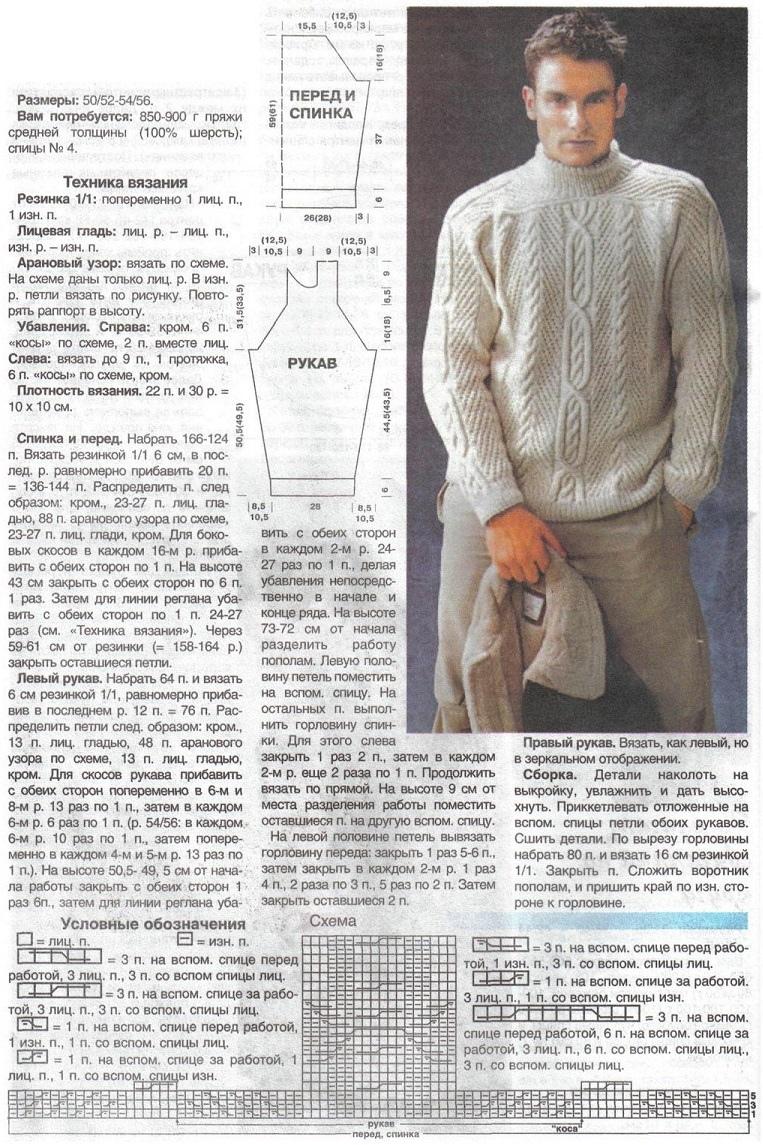 мужской свитер схема картинки этом