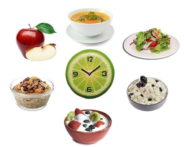 Диета Дробная Форум. Дробное питание для похудения