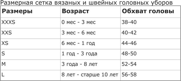 0fe1686abc97d900012a757ed267d3d8 Чепчик спицами для новорожденного: схемы, описание и мастер-класс