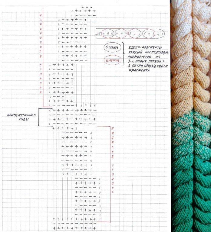 Вязание узора - азиатский колосок