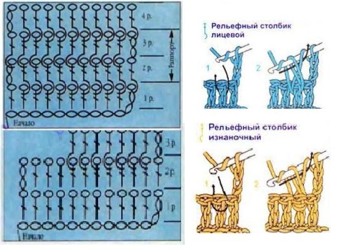138023ea4441acf35ca753ec1afe6984 Как связать детские пинетки? Схемы и пошаговые уроки вязания детских пинеток