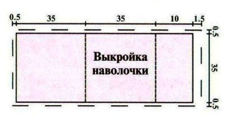 180735e865d894fc8dbd30eec3018d09 Декоративные подушки для интерьера своими руками