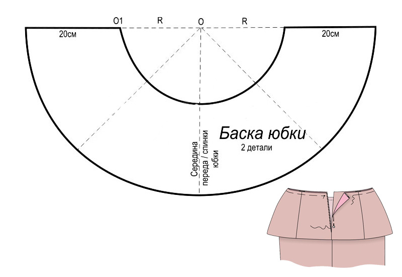 kak-sshit-modnuyu-yubku-samostoyatelno---baska Как сшить летнюю юбку своими руками