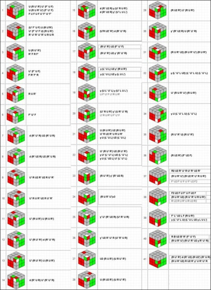 Схема сборки кубика рубика 3x3 фото 56