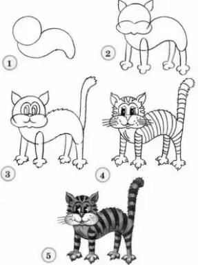 1b14293b1868389288a092220c2778c5 Как нарисовать котенка карандашом поэтапно для начинающих и детей? Как нарисовать котенка аниме с милыми глазками, мордочку котенка?