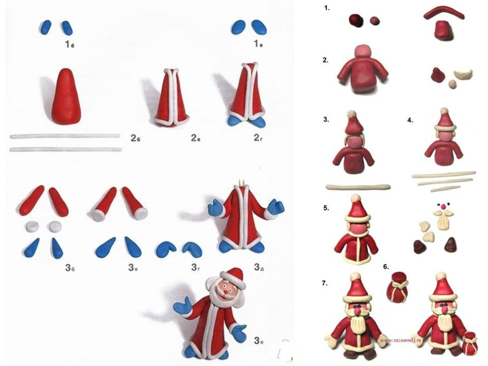 Последовательность создания фигуры деда мороза из пластилина как образец для лепки из снега, пример 1