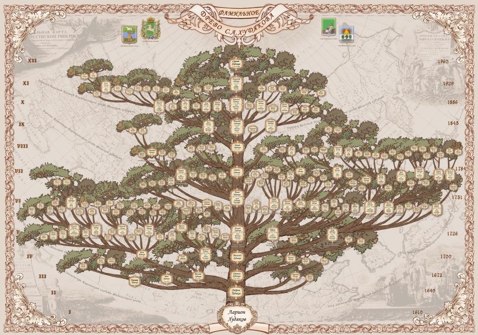 Генеалогическое древо: пример художественного оформления.