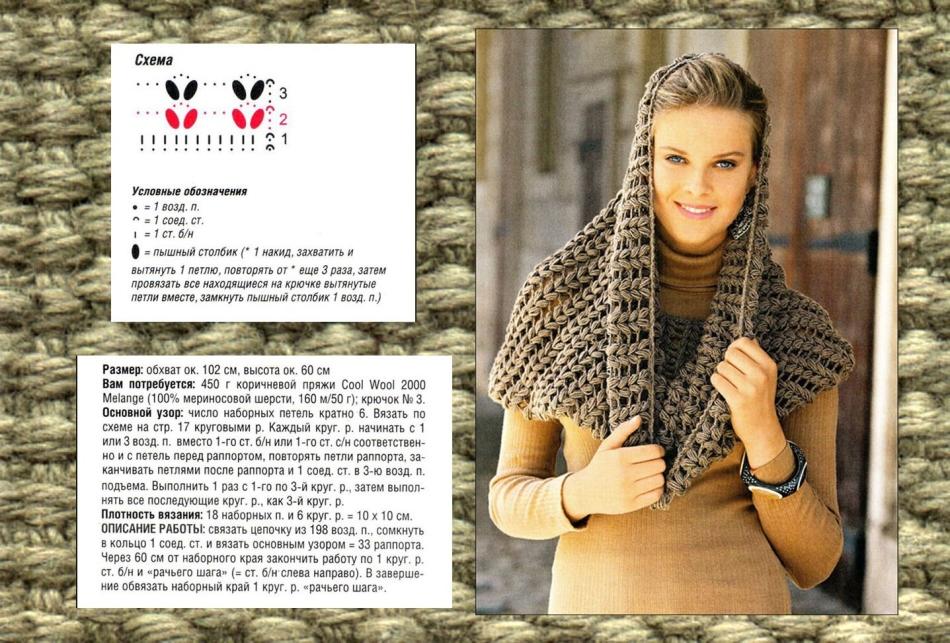 1b63fda6ea8cc22787de16f35b4fb9eb Как связать красивый женский шарф снуд спицами для начинающих? Как вязать снуд в один и два оборота спицами, сколько петель набирать, какой узор выбрать?