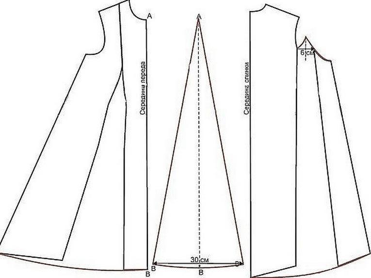 raskleshennoe-plate Выкройка платья трапеция: что представляет собой фасон трапеция — схема классической выкройки платья-сарафана. Платья трапеция для полных: схема чертежа. Выкройка расклешенного платья-сарафана