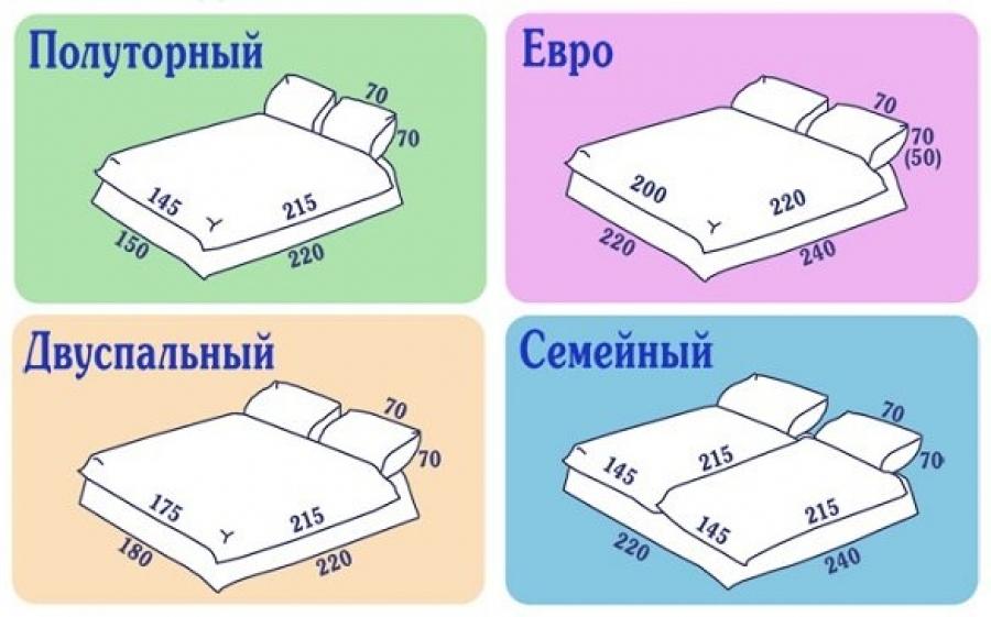 85271a0021d5 Размеры 2 спального постельного белья и комплектов на алиэкспресс: таблица