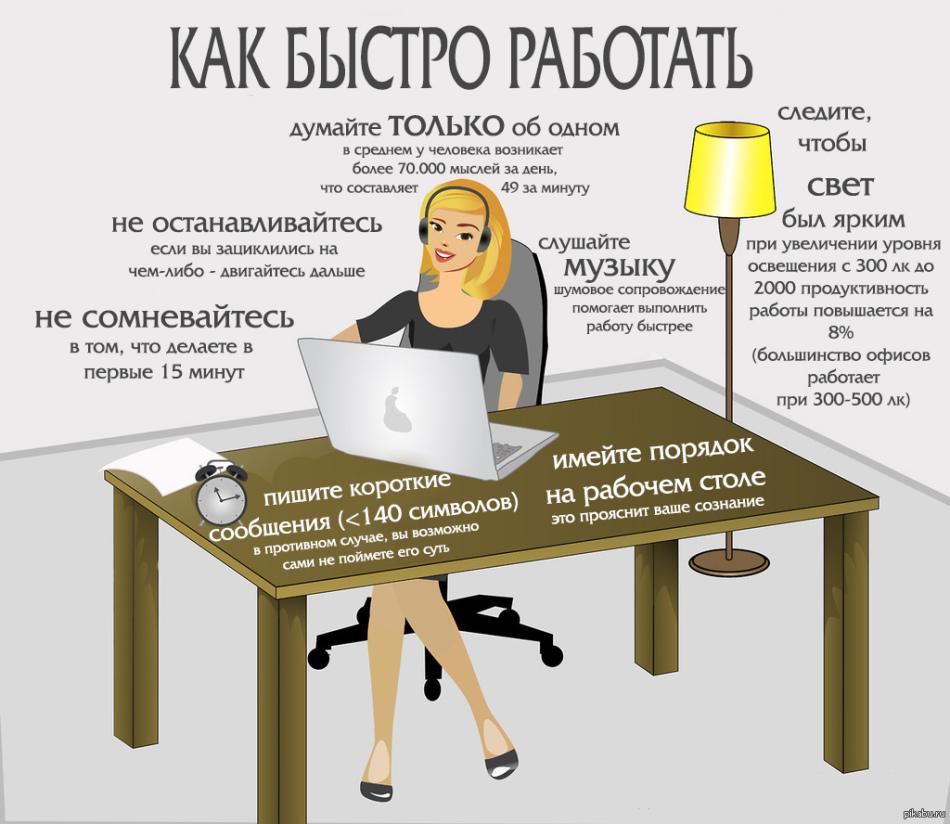 Как построить эффективную работу с фрилансерами работа удаленную автор текстов
