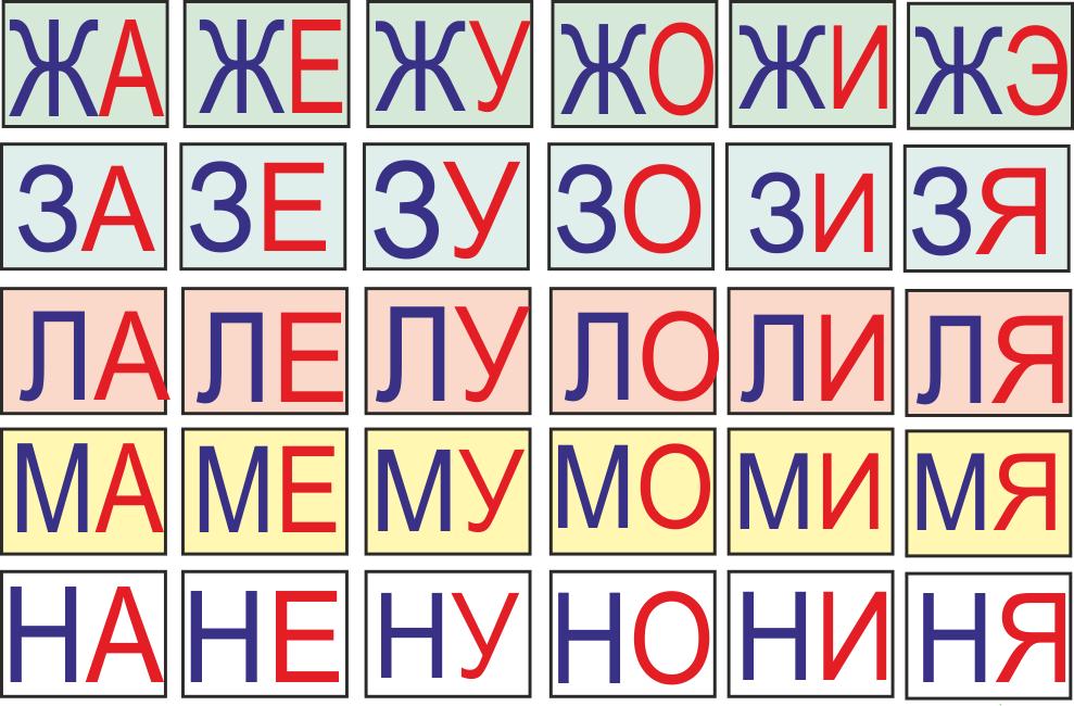 Таблица со слогами для обучения чтению
