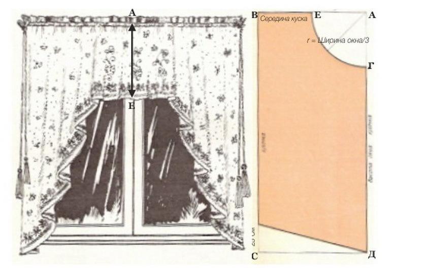 шторы арка для кухни фото и выкройка беременных студии