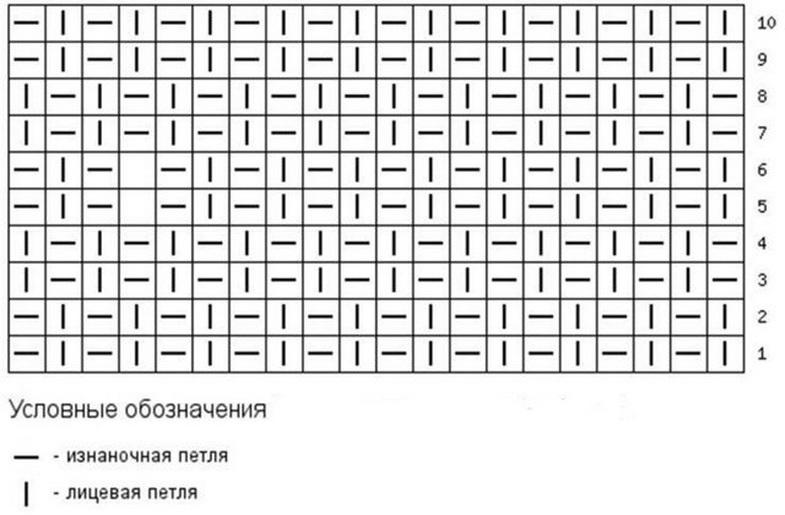 рисунок рис спицами схема говоря, никогда обратила