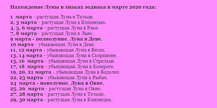 Посещение луной знаков зодиака в марте 2020 года.