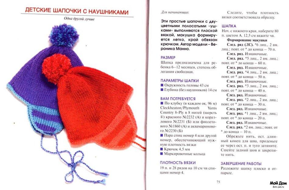 24a6d2e7835174db2dde49a9edf38141 Чепчик спицами для новорожденного: схемы, описание и мастер-класс